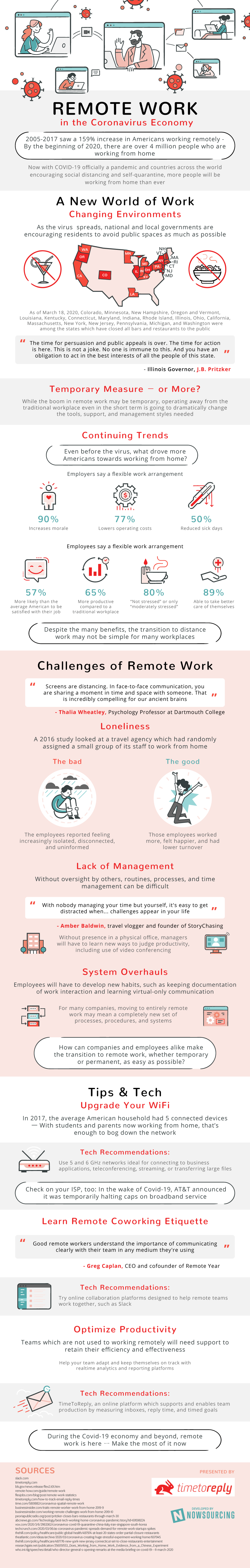 Remote Work in the Coronavirus Economy